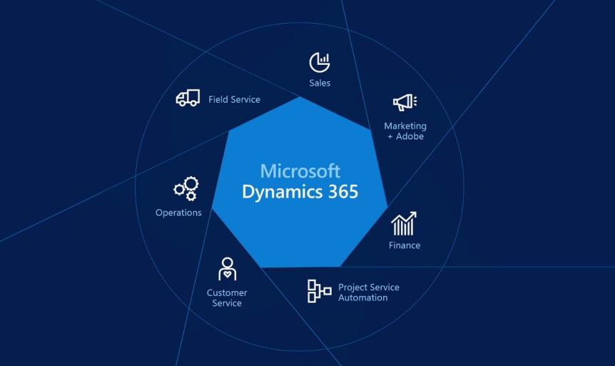 What Is Dynamics 365 A Microsoft Dynamics Crm Helping Hand