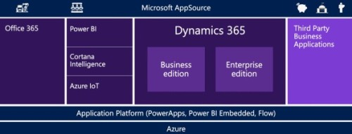 microsoftdynamics365businessedition2-2